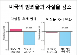 %eb%af%b8%ea%b5%ad-%ec%9e%90%ec%82%b4%eb%a5%a0%eb%b3%80%ed%99%94