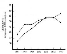 11-steden-1-percent-effect-233x188