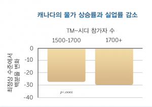 G15-Decr-Inflation_Unemp_